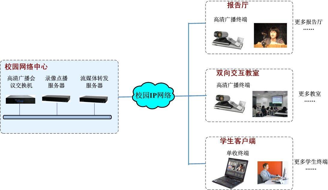 选修四历史结构框架图