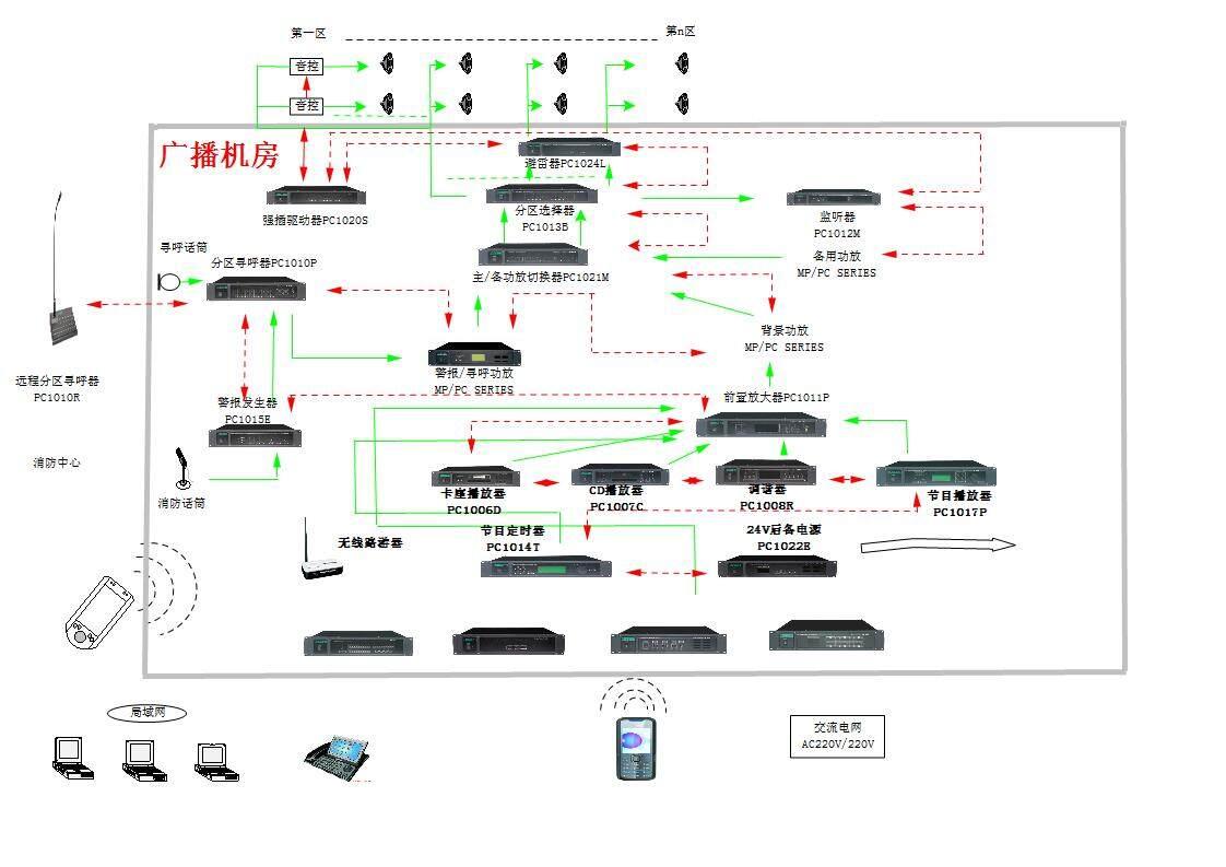 供应pc10系列公共广播广播系统dsppa迪士普公共广播