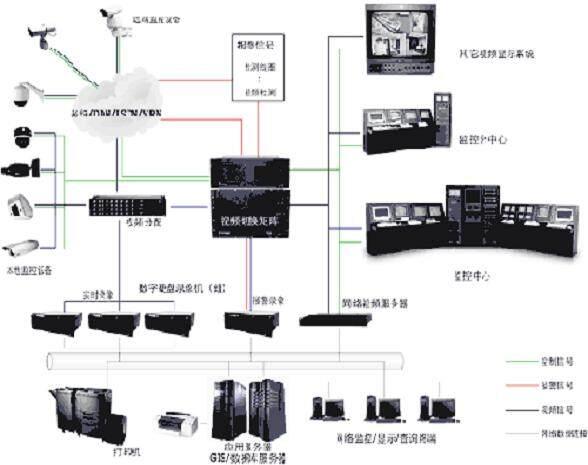 监控摄像头电路原理图