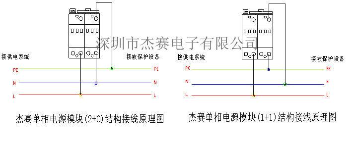 1本电源防雷模块指示电路的电源电路电源取自l,n相,当合上供电总开关