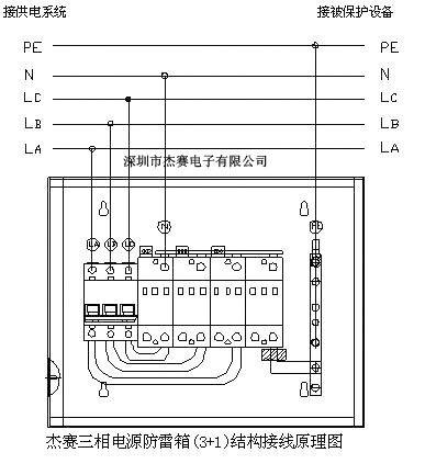 简易三级电箱电路示意图