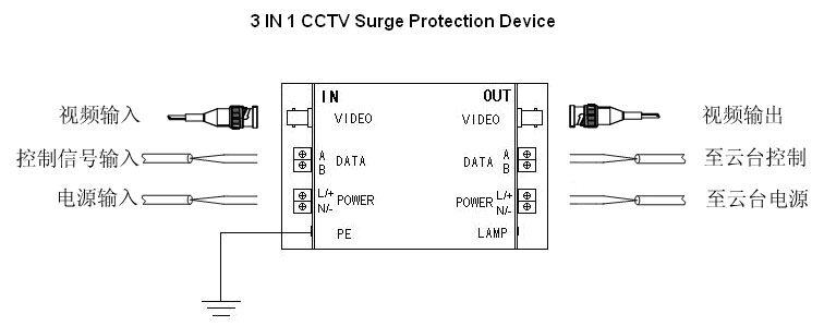 三合一防雷器 监控系统信号组合防雷保护器bfl01vp-2