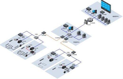大华高清电子警察及卡口系统解决方案分析