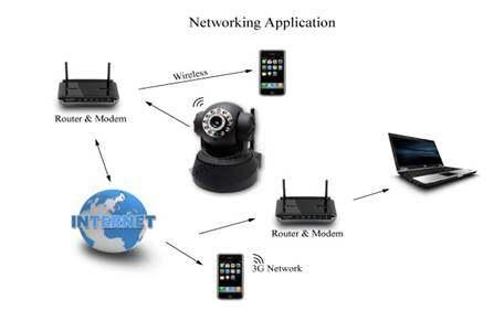 apm-j011-poe 富泓-以太网供电poe网络摄像头