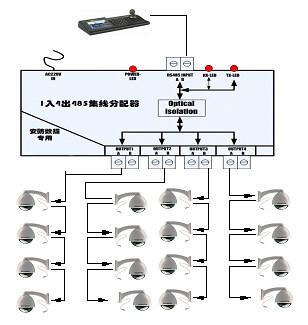 双向485协议集线器混合识别控制器