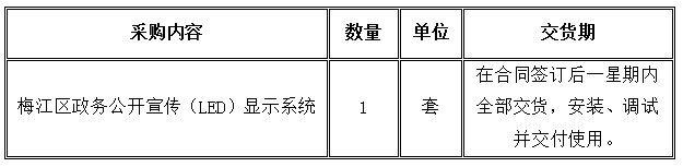 深圳市国信招标有限公司梅州分公司受中共梅州市