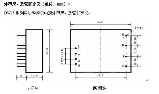 DW25系列变换器是一种DC/DC,采用400KHZ高频脉宽制(PWM)方式,SMT装配工艺及五面金属散热结构拴密封,高性能,高功率体积比电源模块,输出功率25W,广泛应用于邮电通信,微波设备,工业控制,仪器仪表等众多领域。