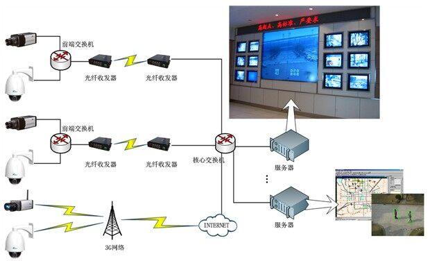 在安装网络摄像机进行视频监控基础上