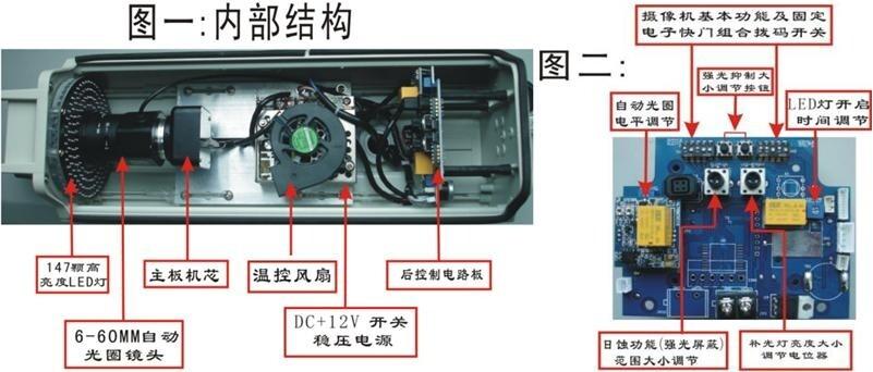 监控摄像机内部结构图