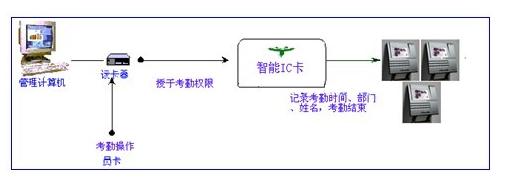 宾馆电路配线图讲解