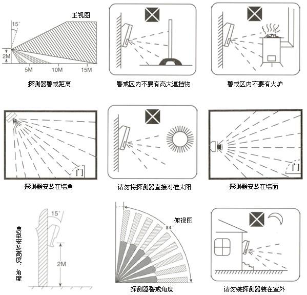 震动探测器接线图