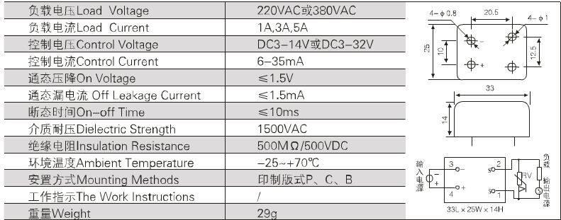 GJ-1W 3W 5W 交流固态继电器  GJ-1W 3W 5W 交流固态继电器 SSR-1W 3W 5W 交流固态继电器 SSR-1A 3A 5A 交流固态继电器 GJ-1W 3W 5W 交流固态继电器 GJ-1L 3L 5L交流固态继电器 GJ-1W 3W 5W 交流固态继电器