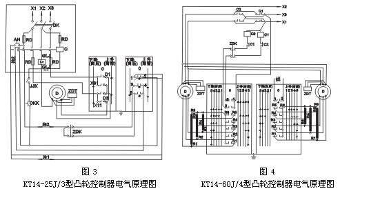 用途、工作条件及型号意义  1.1KT14系列凸轮控制器(以下简称控制器)用于交流50HZ电压至380伏的电路中,主要作为起重机交流电动机的起动和换向之用。此控制器具有可逆对称的电路,适用于起重机的平移机构和升降机构,也能作同类型性质电动机的起动、换向和调整之用。 1.2KT14-25J/1、KT14-60J/1型控制器为控制一台三相绕线型感应电动机。 1.
