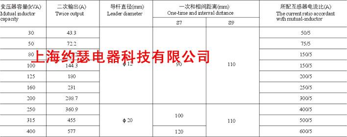 600/5户外电流组合互感器