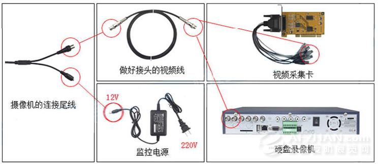 图文解说安防摄像头安装步骤