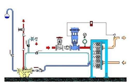 温度串级控制接线图
