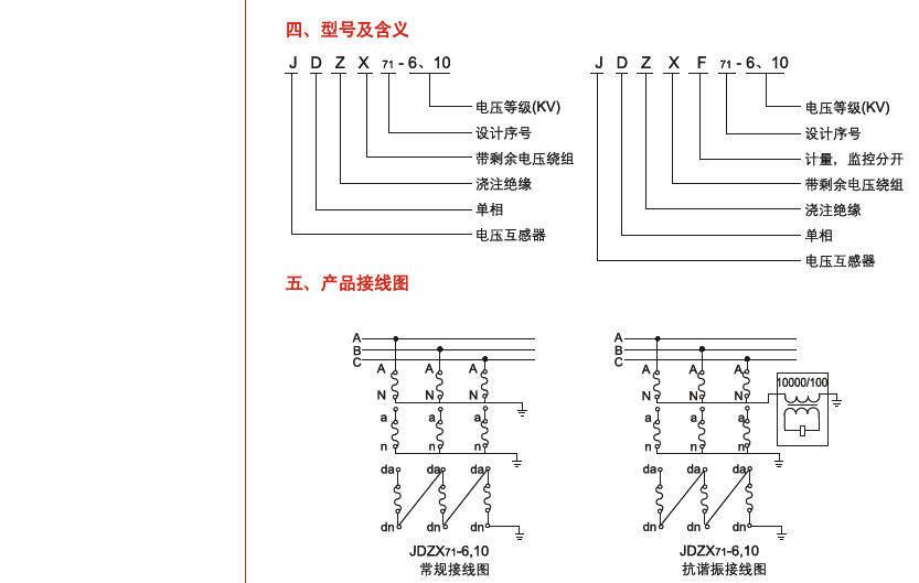 JDZX(F)71-6,10户外单相电压互感器 产品概述: 本系列电压互感器为单相,户外环氧树脂浇注绝缘,全封闭产品,分别适用于额定频率50Hz或 60Hz,额定电压6kV、10kV的电力系统中,作电能监测和继电保护用。本产品符合IEC60044-2; 2003及GB1207-2006《电磁式电压互感器》。